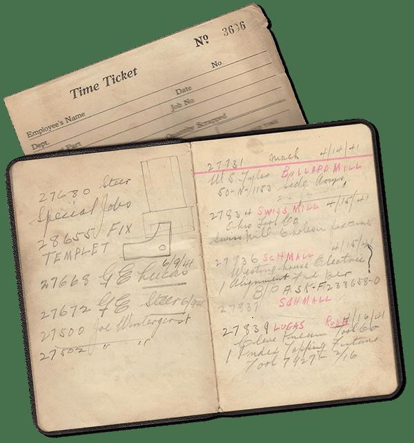 Original 1941 ATD time ticket